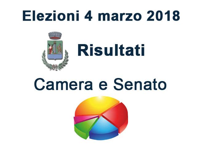 Risultati Elezioni del 4 marzo 2018